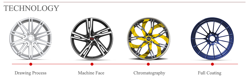 custom professional car rims