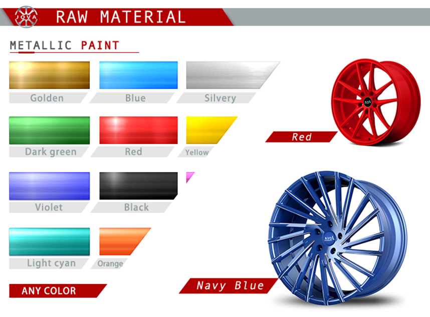 table of metallic paint for car wheel