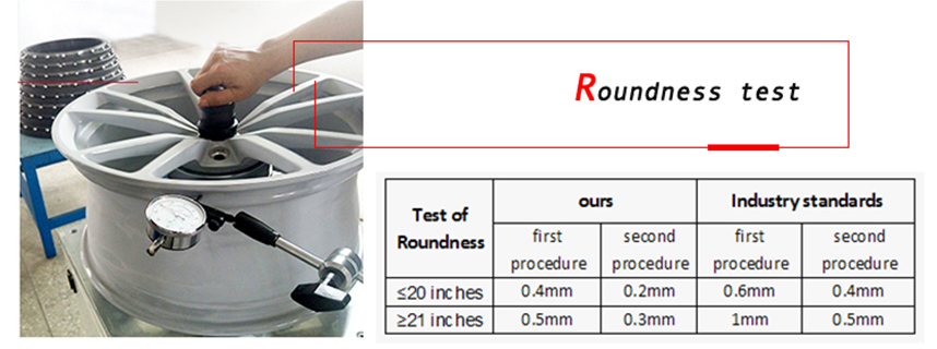 roundness test for red aluminum wheels