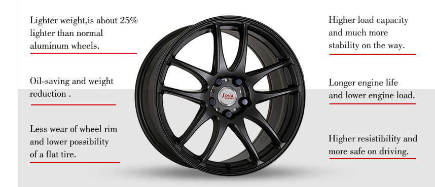 the advantage of forged wheels