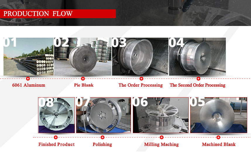 forged wheels factory
