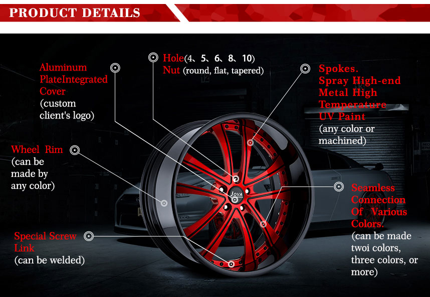 details of forged car rims