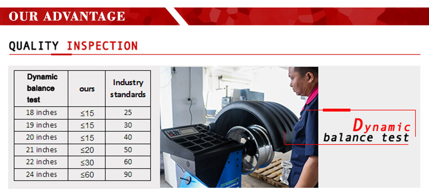 modulare forged wheel suppliers Dynamic balance test
