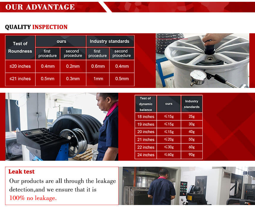 vw aftermarket wheel manufacturers